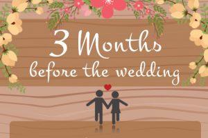 3 Months Infographic Header