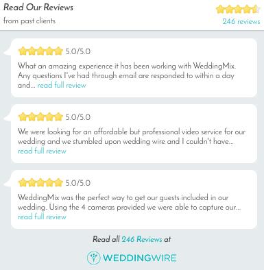 WeddingMix-reviews